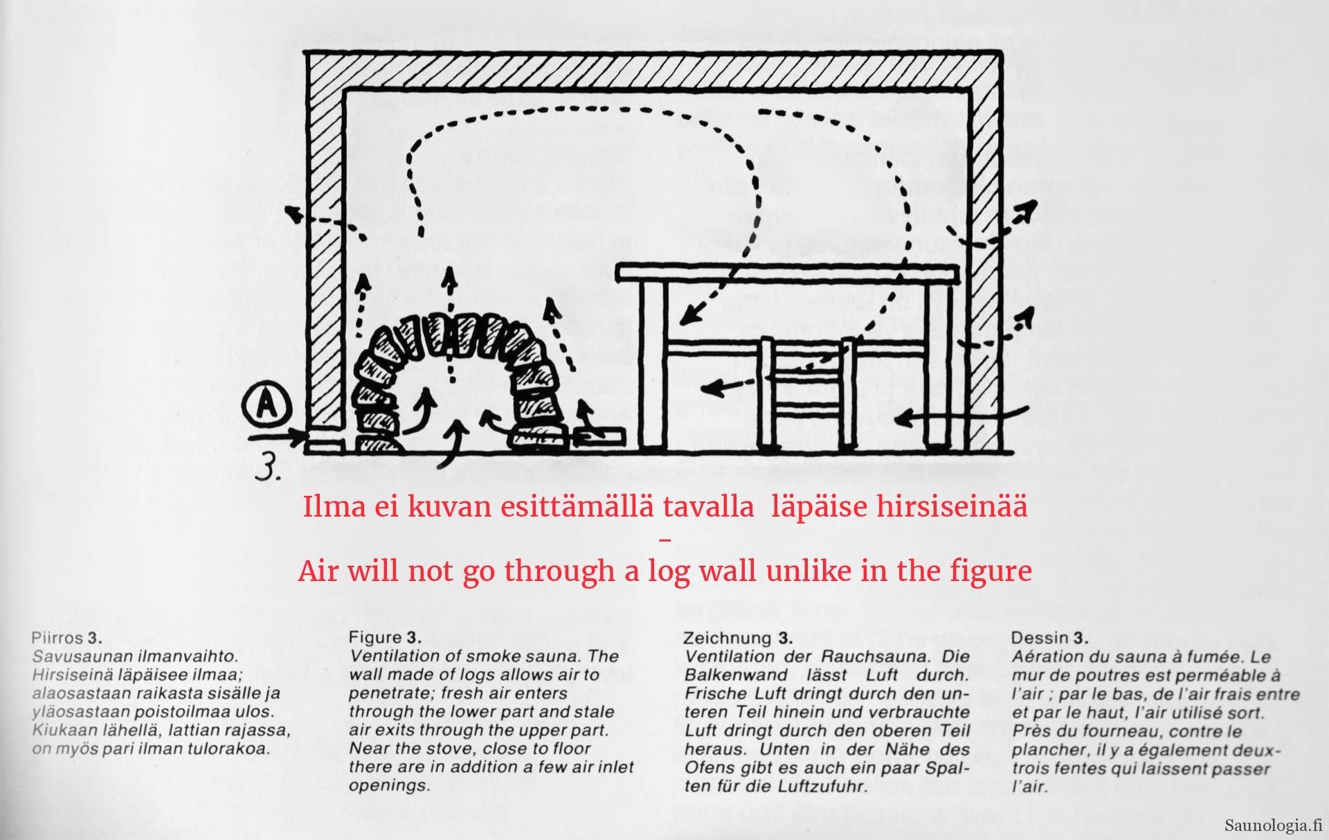 1981-Reinikainen-savusaunan-ilmanvaihto-ei-toimiIMG_6690