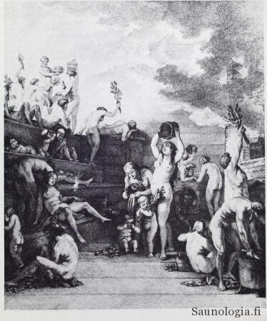 Abbe Chappe d'Auteroche- kuvituskuva venäläisestä saunasta vuodelta 1761