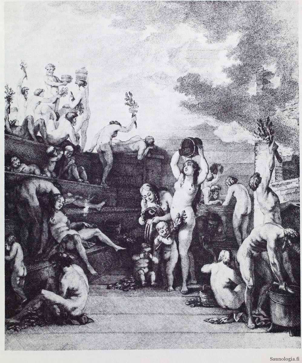 1761-Abbe_Chappe_dAuteroche-Russian_Bania-Sweat