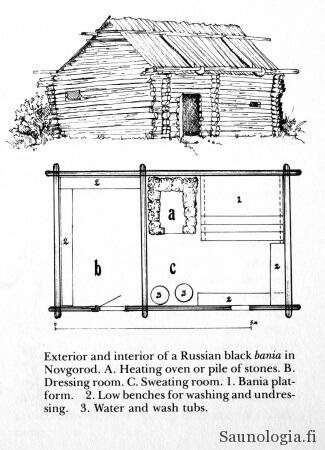 Novgorod black bania