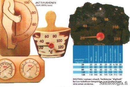 Saunan lämpömittaritesti