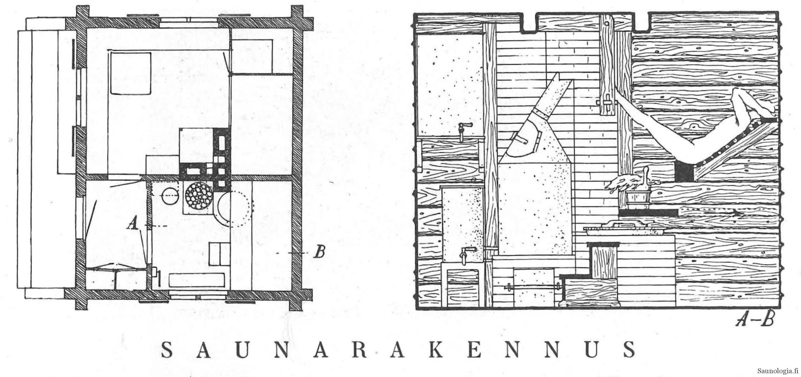 1920-kallio-saunan_pohjapiirros