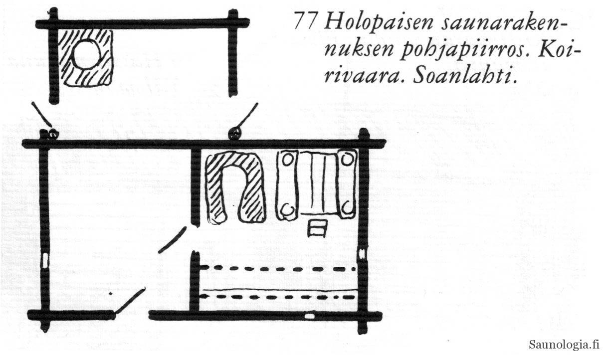 Onko suomalainen sauna sittenkin venäläinen? Suomalaisen saunan historia