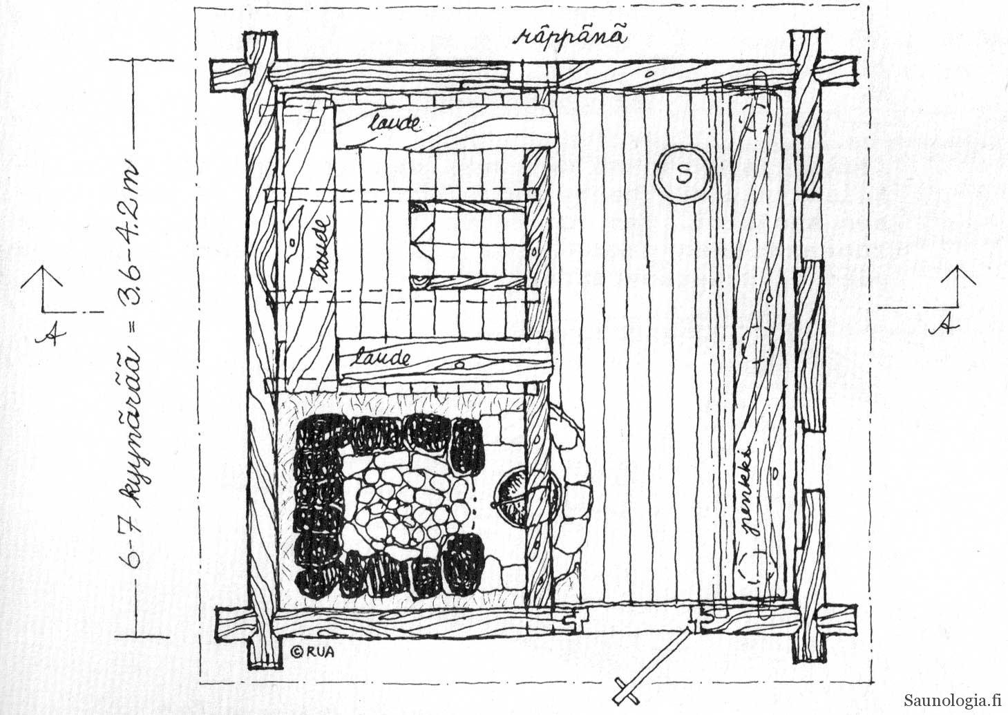 Keski-Suomen sauna