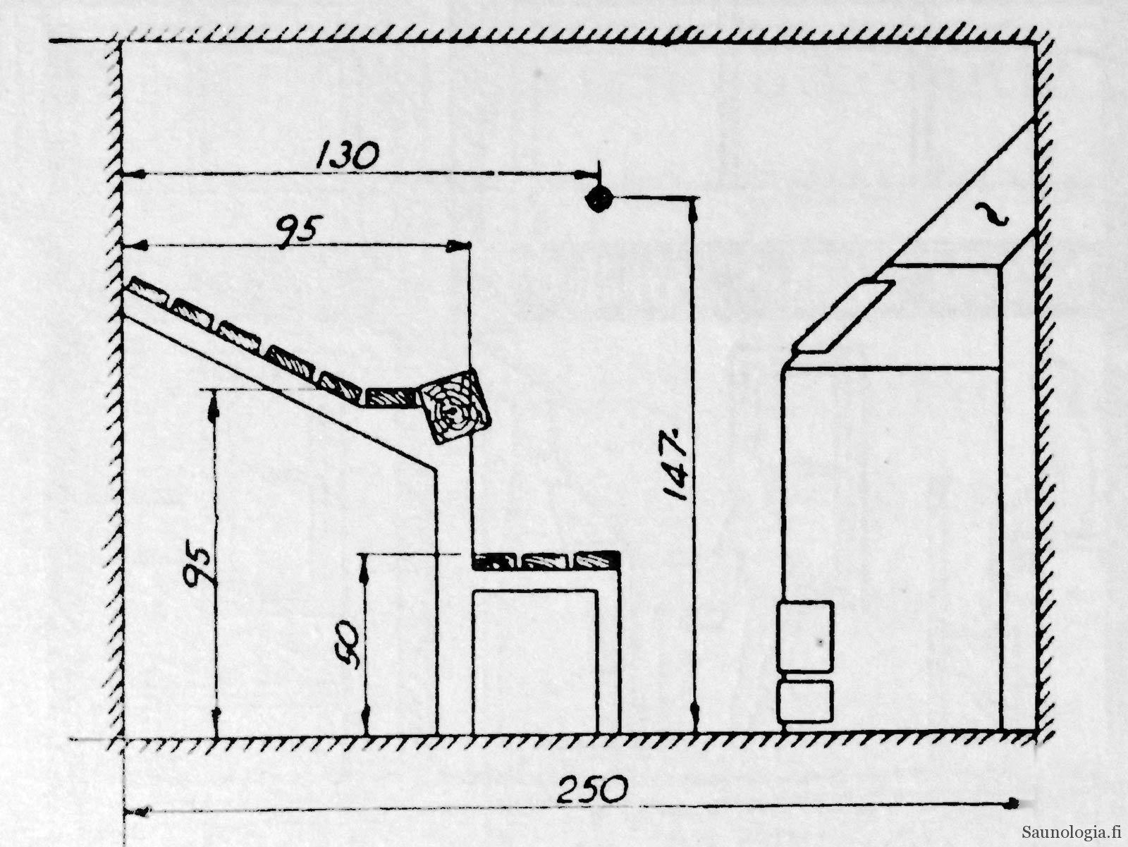 1955-kallion_lauteet-viherjuuri