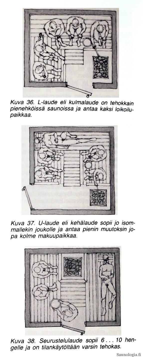 Modernit laudemallit: U, L ja II-lauteet.