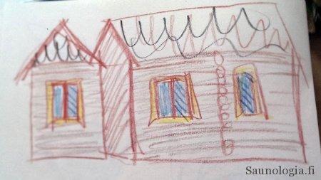 Piirros ikkunoiden sijoittelusta