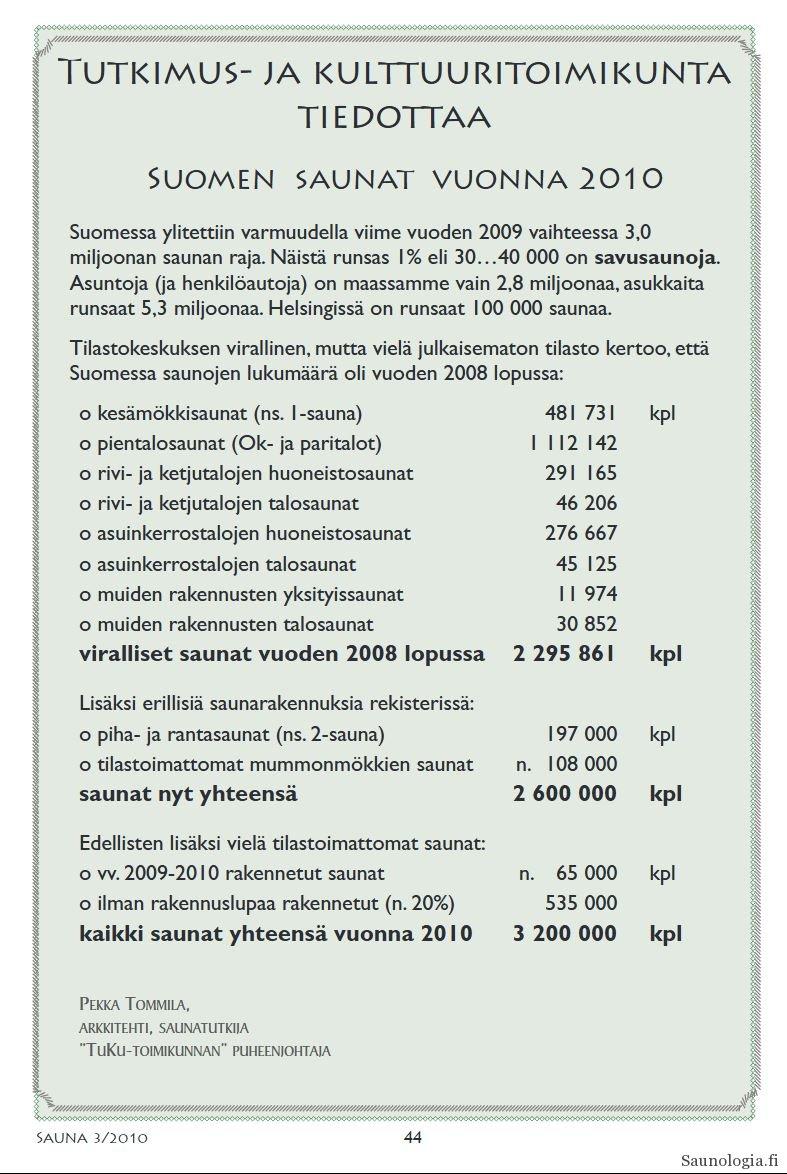2010-Tommila-Suomen_saunaat_3m