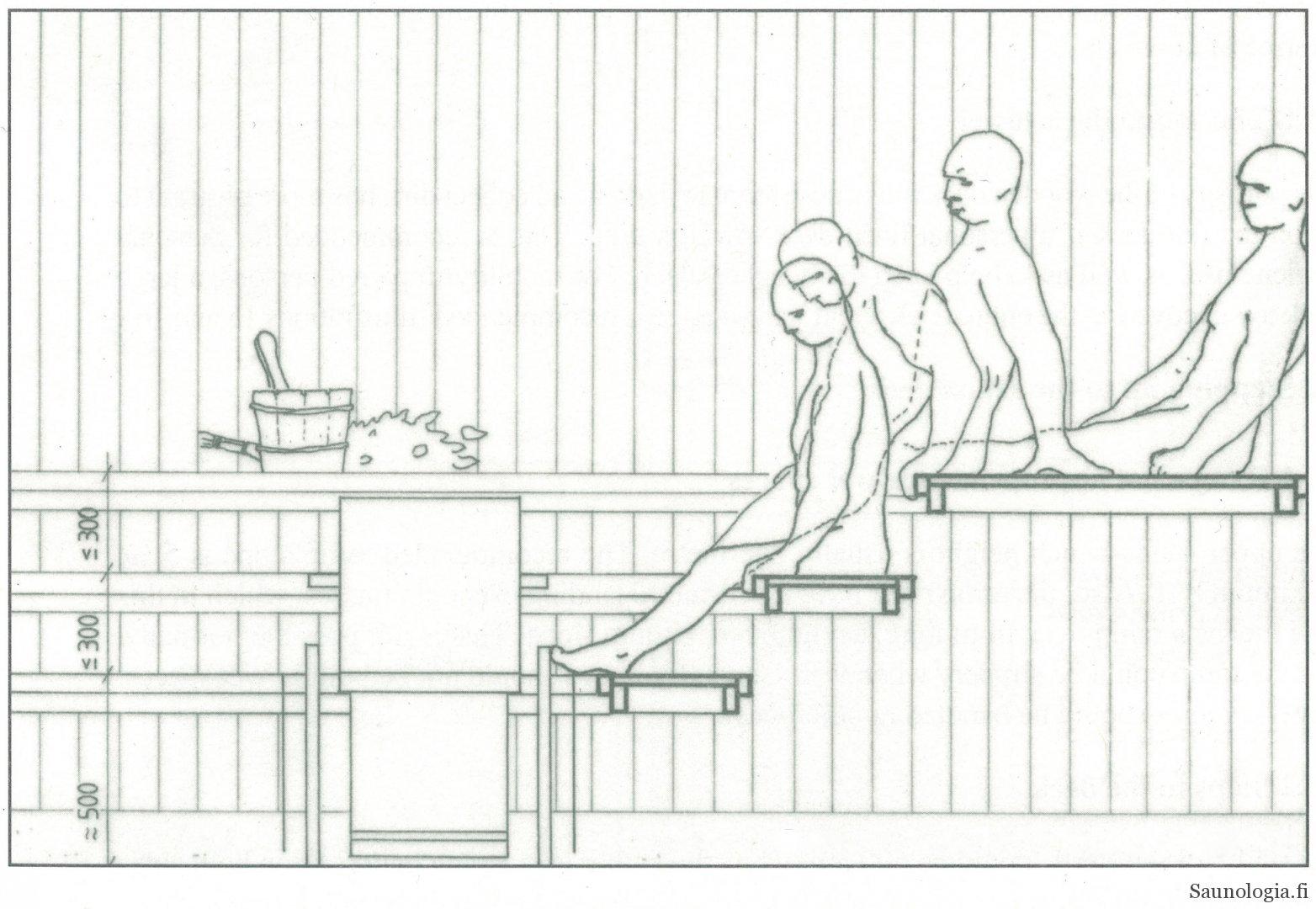 2000-Esteeton-sauna-lauteille-nousu-2