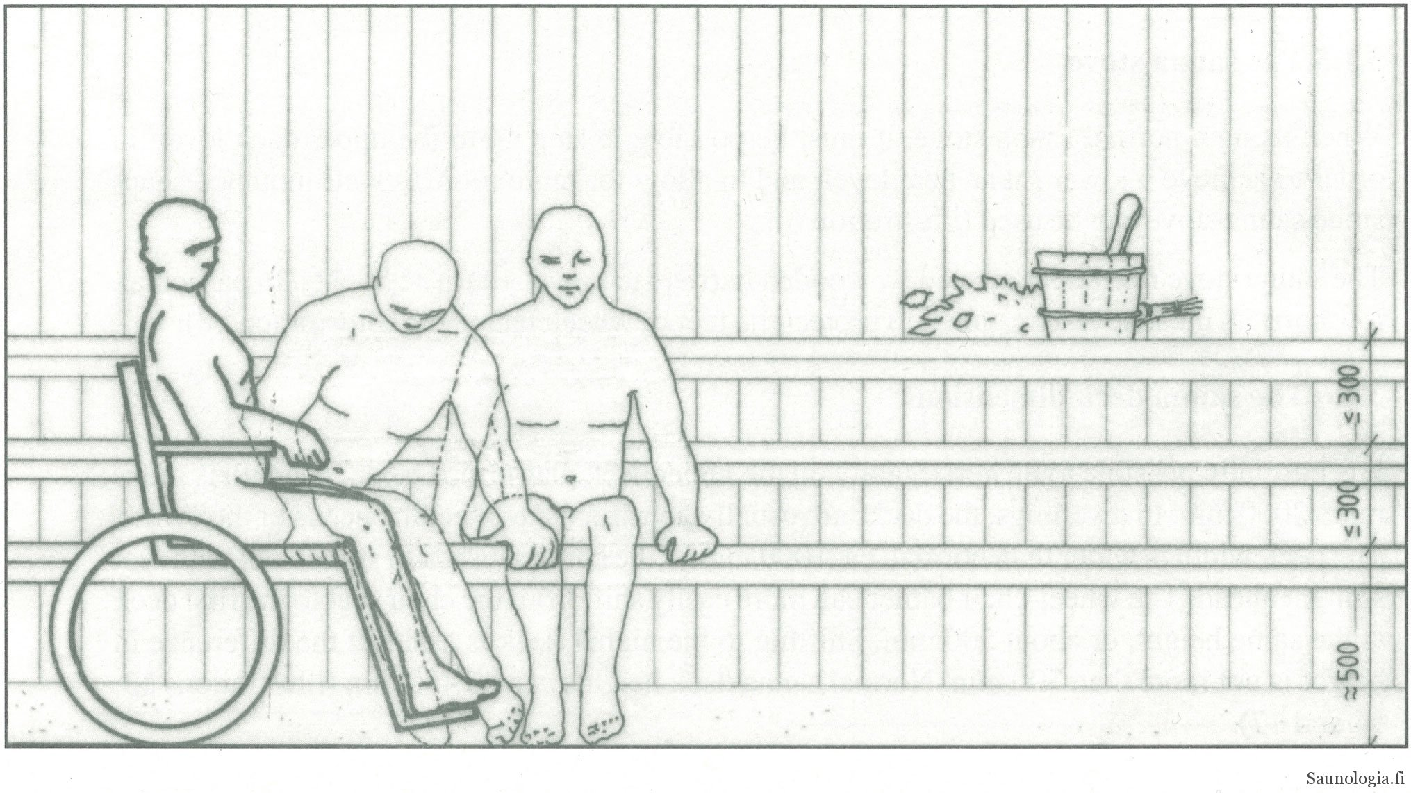 Esteetön sauna – suunnittelu, erikoisratkaisut ja esteettömyyden toteutuminen
