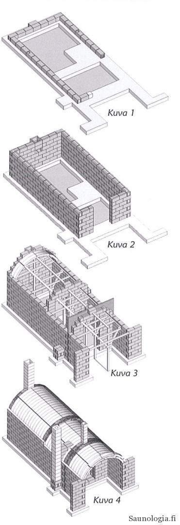 190425holvisaunat-uunisauna-rakentaminen