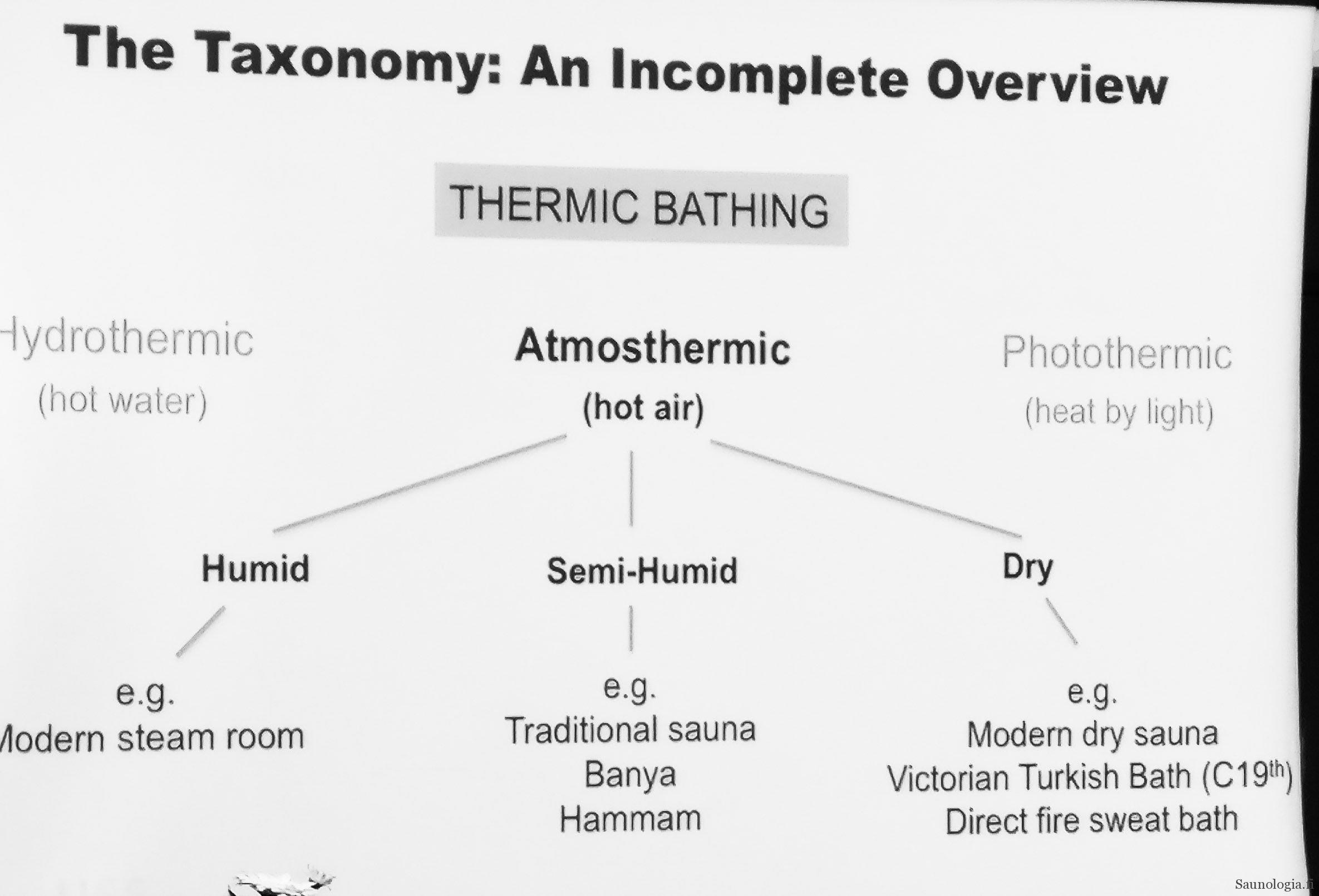 taxonomy_142045