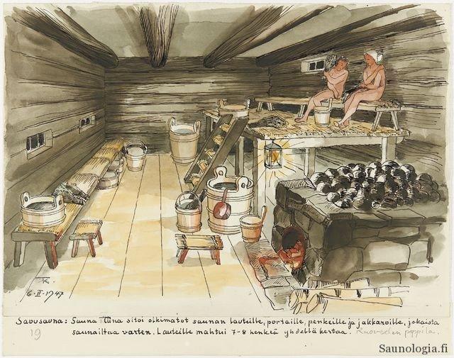 Kallio-1947-Savusauna-Museovirasto_CC40