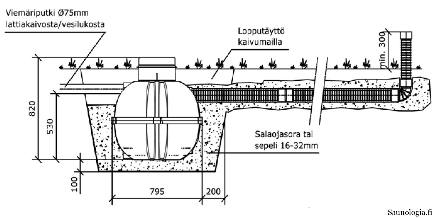 180909-saunapallo-uponor