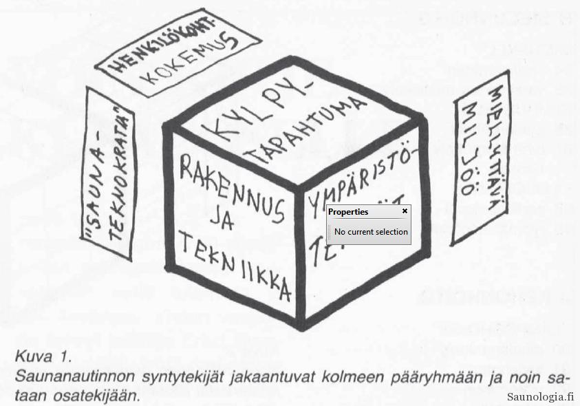 1988-Tommila-Saunanautinnon_sinfonia
