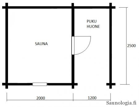 Eraesauna-8m2