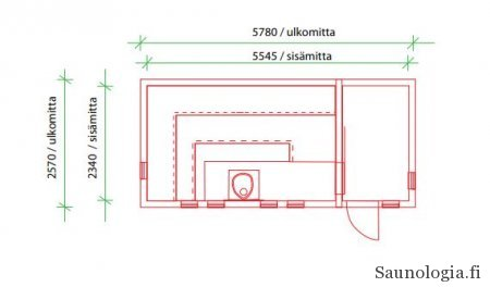 omasauna-king-plus-1-pohja