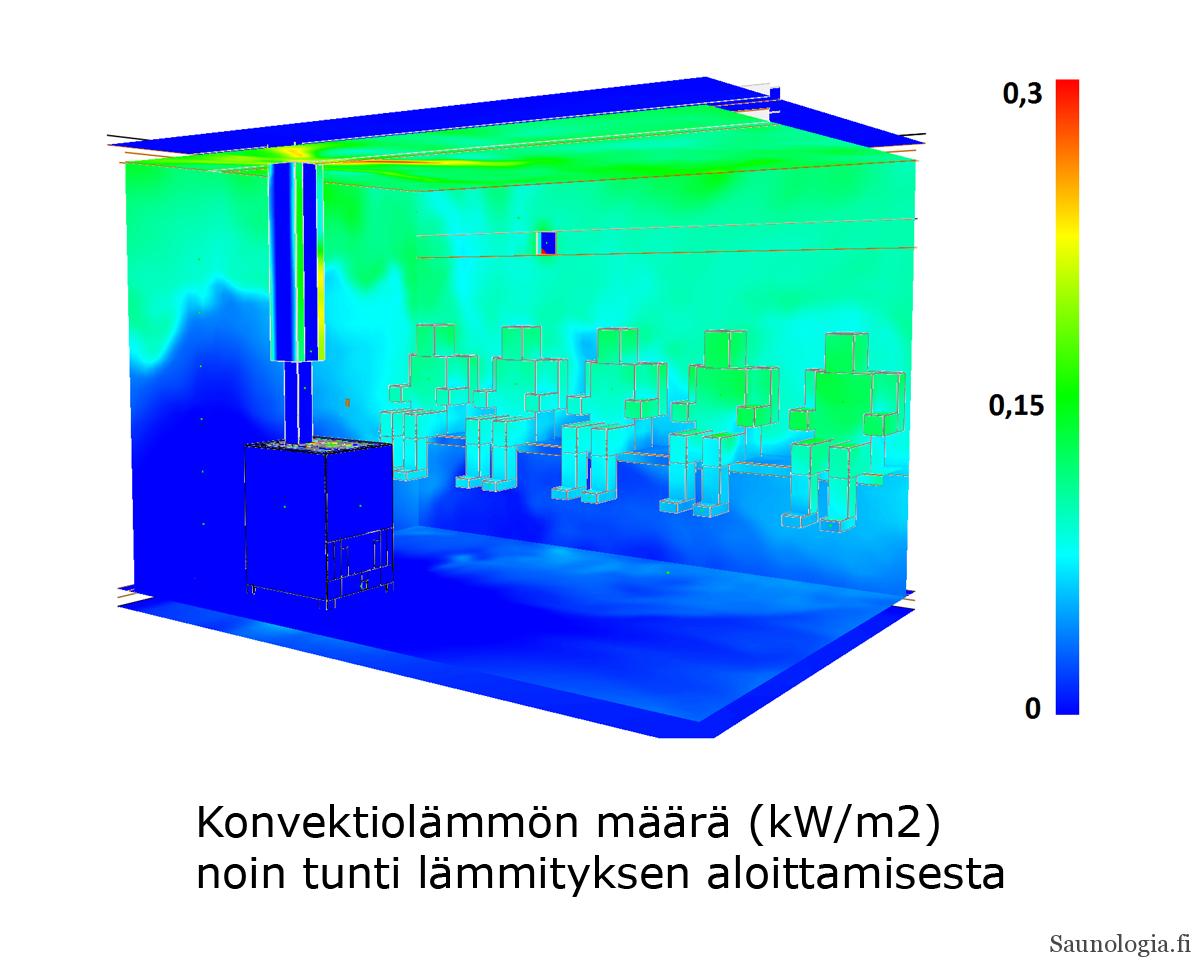 FDS_konvektiolampo_HIRES