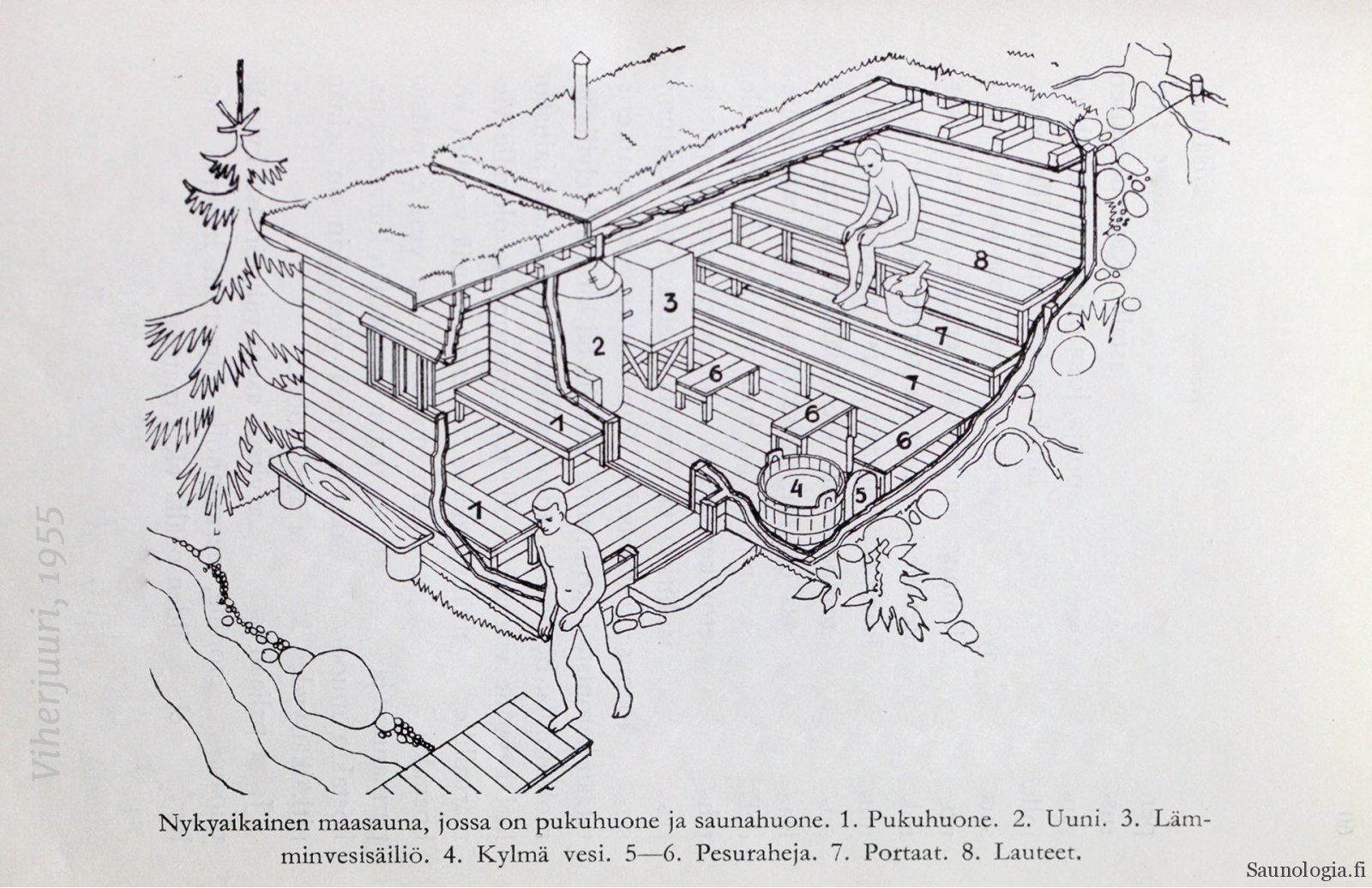 1955-viherjuuri-nykyaikainen-maasauna_6311