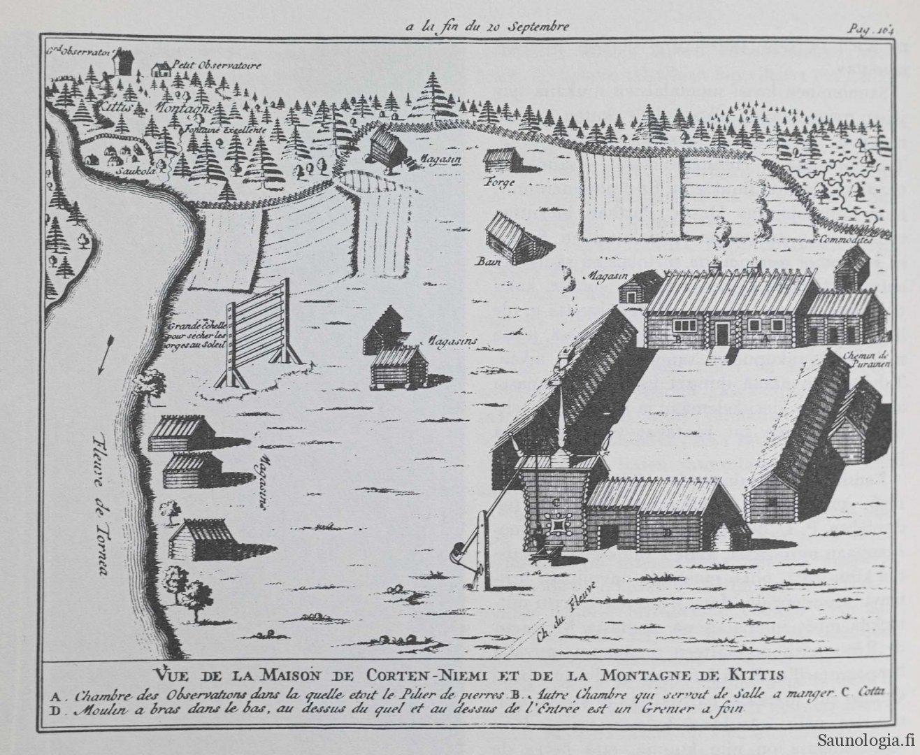Kuva kittiläläisestä maatilasta 1700-luvulta