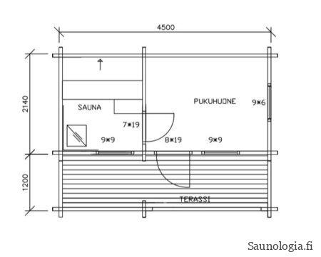 saunamokit-Konsta-talot-15-pohja